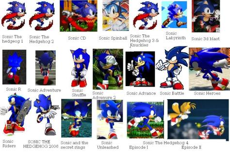 sonic over time