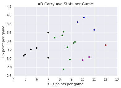 adc_plot