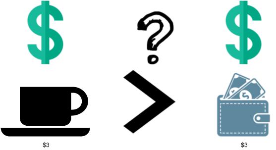 cappuccino conjecture